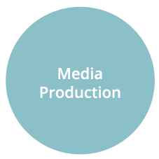 Video Production Safety Training Videos